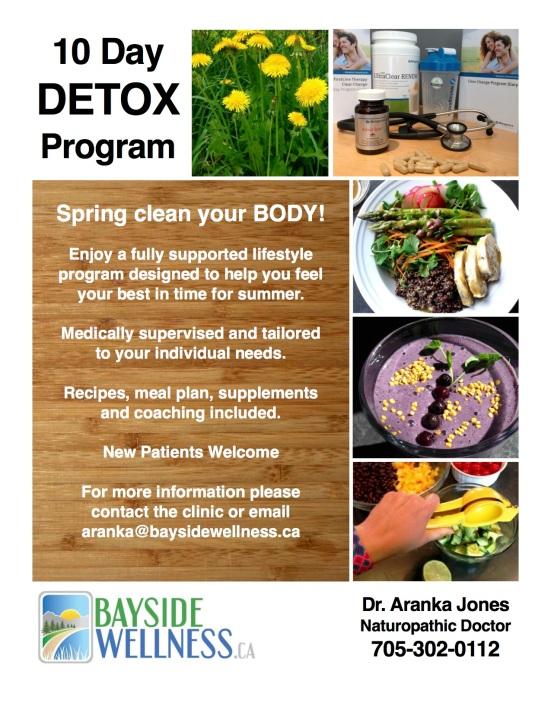 Detox Program poster